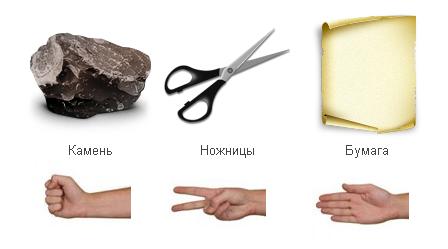 Камень, ножницы, бумага.
